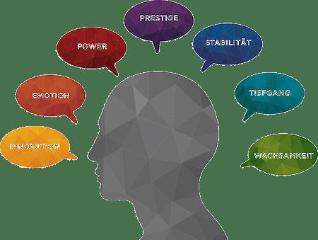 Die 7 Vorzüge aus dem Stärkentest